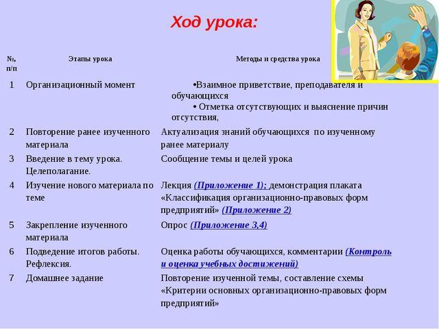 Ход урока: №,п/п Этапы урока Методы и средства урока 1 Организационный момент...