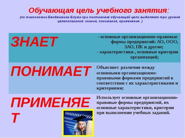 Обучающая цель учебного занятия: (по таксономии Бенджамина Блума при постано...