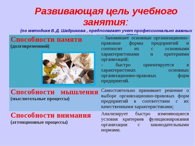 Развивающая цель учебного занятия: (по методике В.Д. Шадрикова , предполагае...