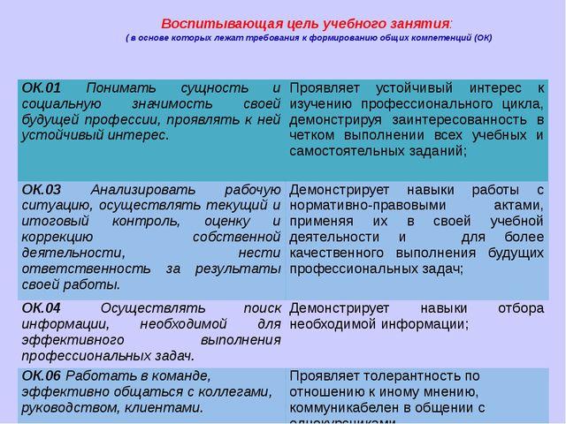 Воспитывающая цель учебного занятия: ( в основе которых лежат требования к ф...