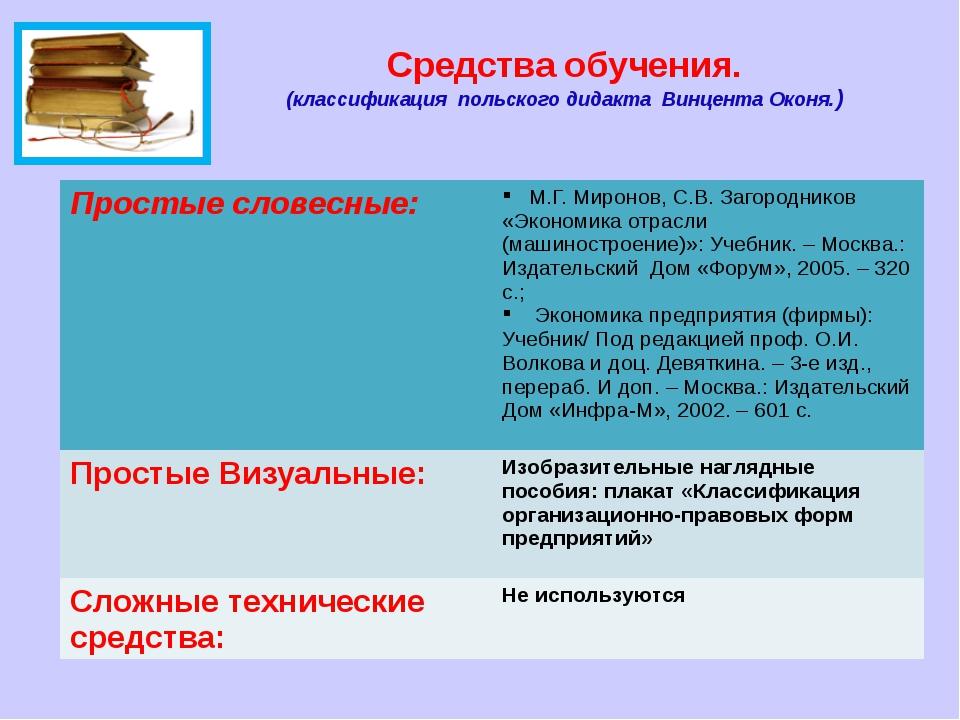 Средства обучения. (классификация польского дидакта Винцента Оконя.) Простые...