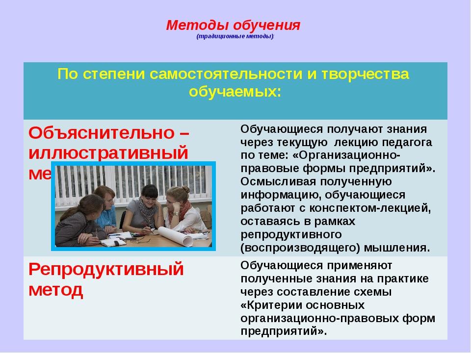 Методы обучения (традиционные методы): По степени самостоятельности и творчес...