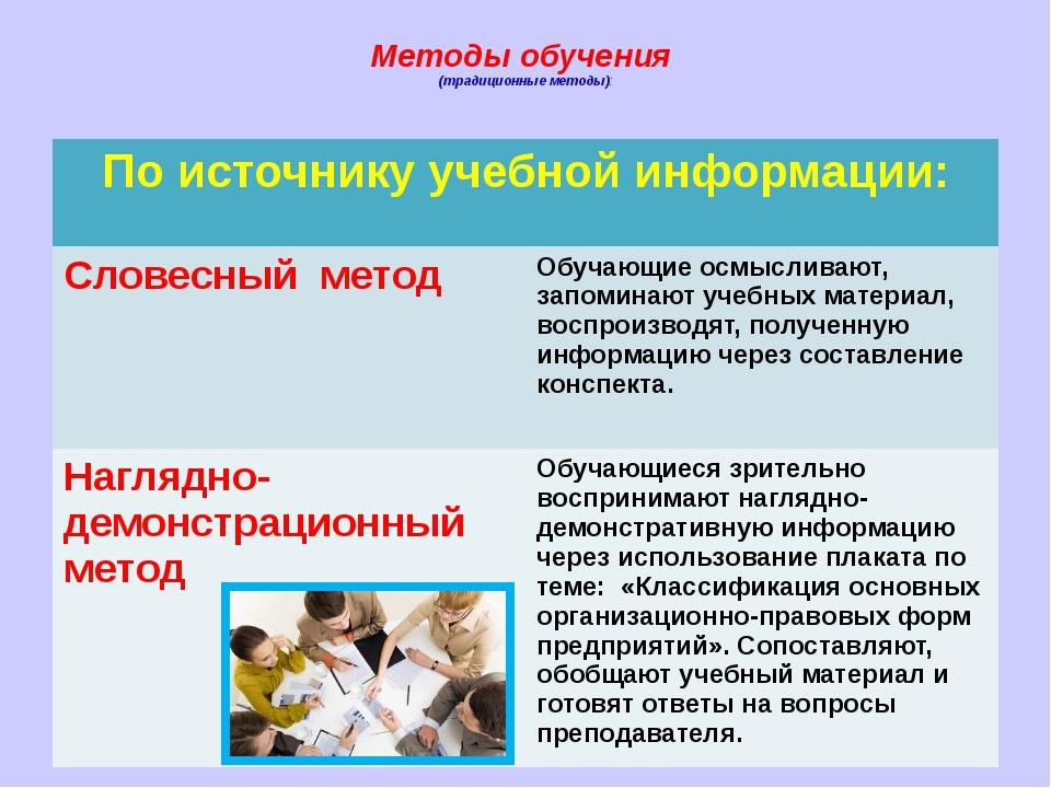 Методы обучения (традиционные методы): По источнику учебной информации: Слове...