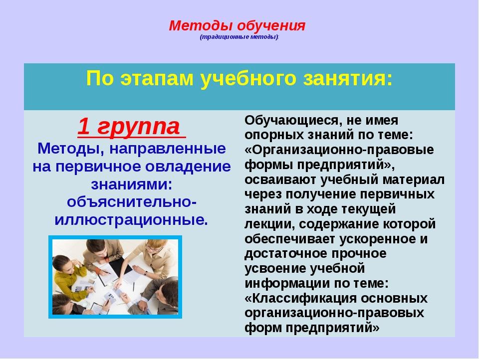 Методы обучения (традиционные методы): По этапам учебного занятия: 1 группа...