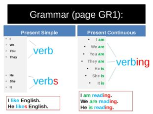 Grammar (page GR1): Present Simple I We You They He She It Present Continuous