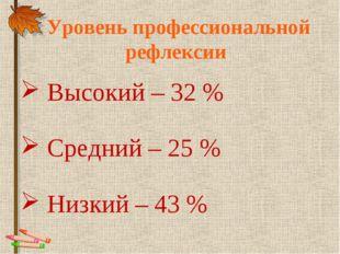 Уровень профессиональной рефлексии Высокий – 32 % Средний – 25 % Низкий – 43 %