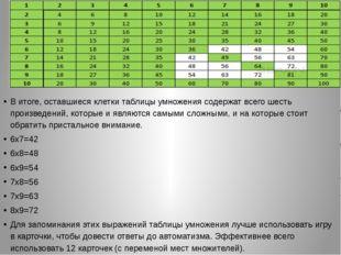 В итоге, оставшиеся клетки таблицы умножения содержат всего шесть произведен