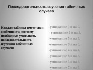 Последовательность изучения табличных случаев Каждая таблица имеет свои особе