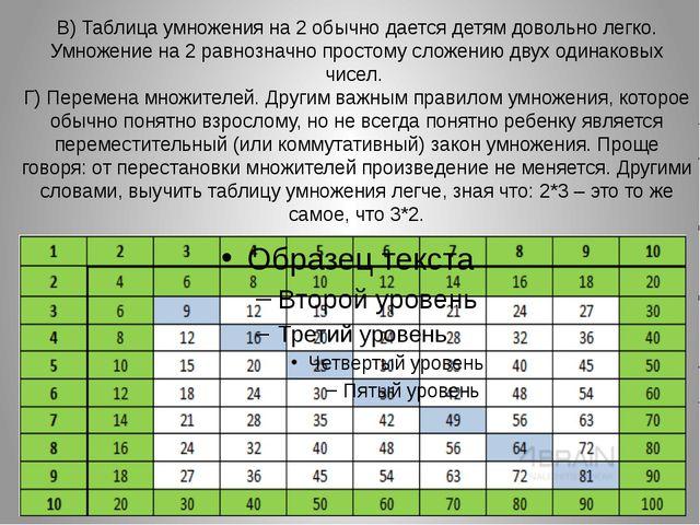 В) Таблица умножения на 2 обычно дается детям довольно легко. Умножение на 2...