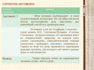 СТРУКТУРА АРГУМЕНТА Элемент структурыпример Аргумент 2 Мою позицию подтверж