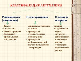 КЛАССИФИКАЦИЯ АРГУМЕНТОВ РациональныеИллюстративные Ссылки на (логические)
