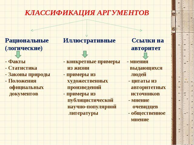 КЛАССИФИКАЦИЯ АРГУМЕНТОВ РациональныеИллюстративные Ссылки на (логические)...