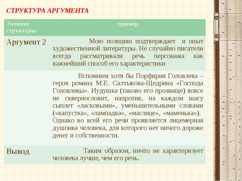 СТРУКТУРА АРГУМЕНТА Элемент структурыпример Аргумент 2 Мою позицию подтверж...