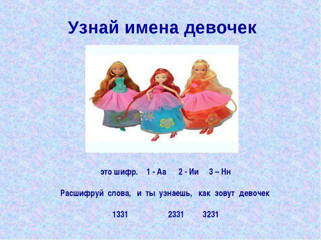 Узнай имена девочек это шифр. 1 - Аа 2 - Ии 3 – Нн Расшифруй слова, и ты узн...