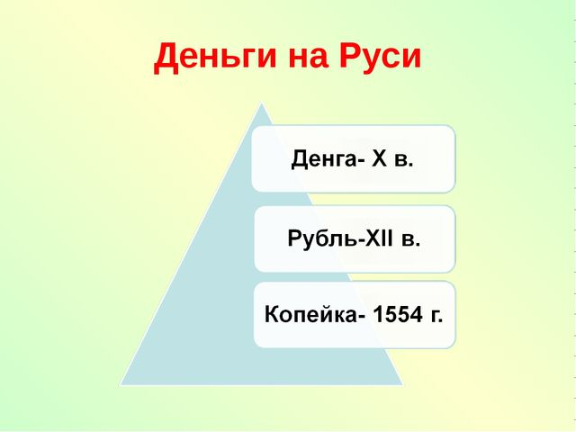 Деньги на Руси