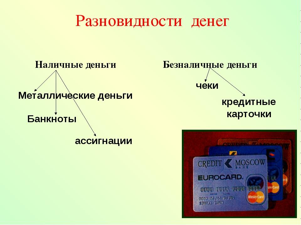 Разновидности денег Наличные деньги Безналичные деньги Металлические деньги Б...