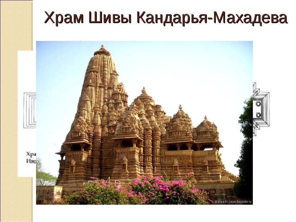Храм Шивы Кандарья-Махадева Учитель МХК Бакутина Е.И.