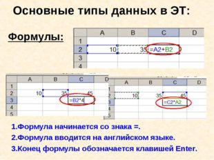 Формулы: Основные типы данных в ЭТ: 1.Формула начинается со знака =. 2.Формул