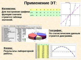 Применение ЭТ: Математика: Для построения графика функции сначала строится та