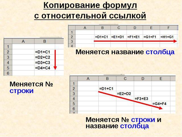 Копирование формул с относительной ссылкой Меняется № строки Меняется названи...