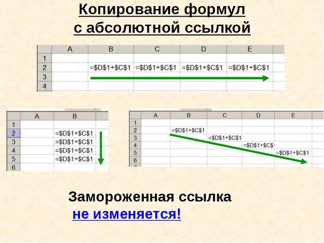 Копирование формул с абсолютной ссылкой Замороженная ссылка не изменяется!