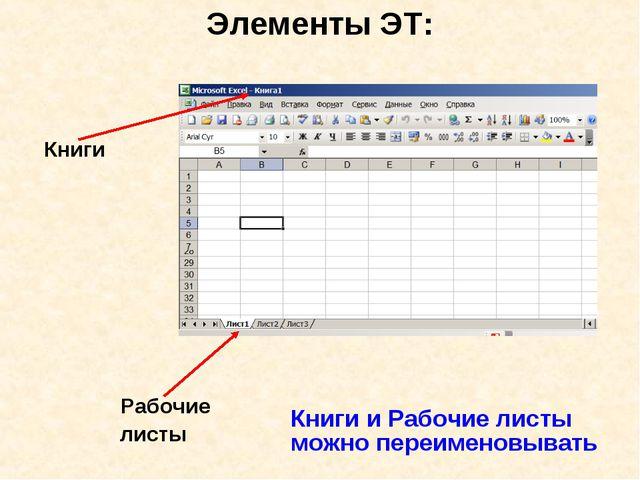 Элементы ЭТ: Рабочие листы Книги Книги и Рабочие листы можно переименовывать