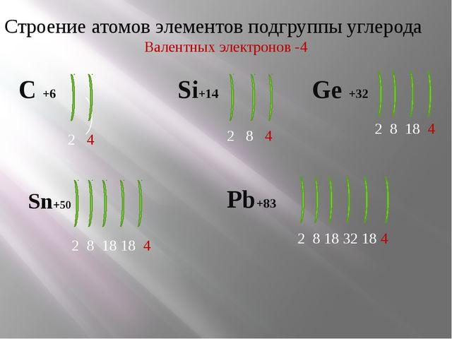 Изменение свойств элементов V подгруппы В ряду (движение в пределах одной гру...