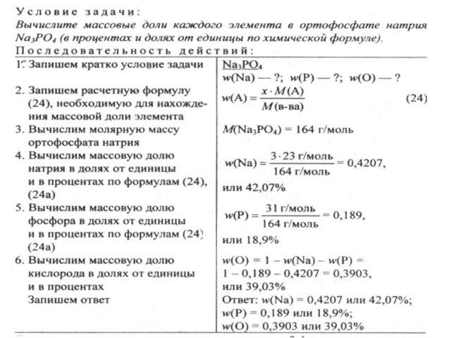 Решите самостоятельно: Задача №4 : Выведите молекулярную формулу хлорпроизвод...