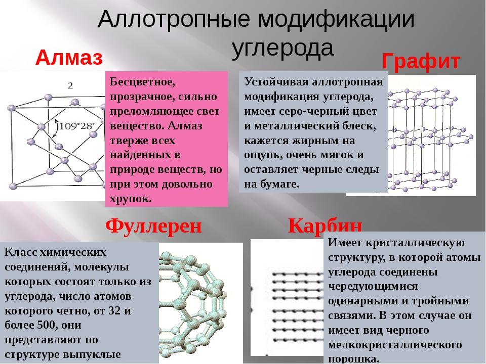 Адсорбция поглощение газообразных или растворённых веществ поверхностью твёр...