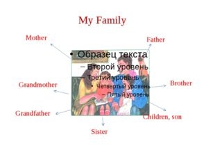My Family Mother Father Brother Grandmother Grandfather Sister Children, son