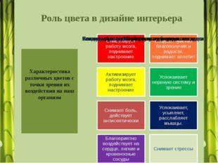 Работа с информационными источниками Характерные особенности жилища. Освещени