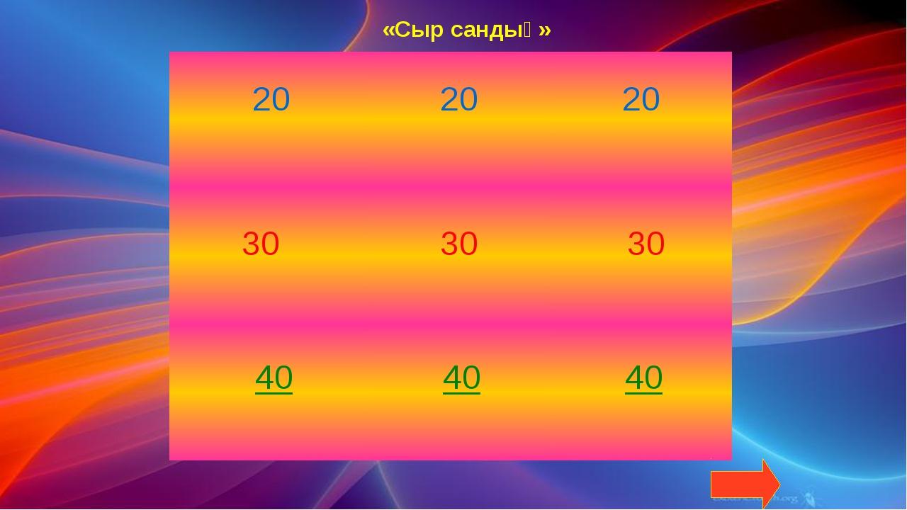 30(оң жақта)- Күн сөзінің орыс тілі мен ағылшын тіліндегі аудармаларын айт. Т...