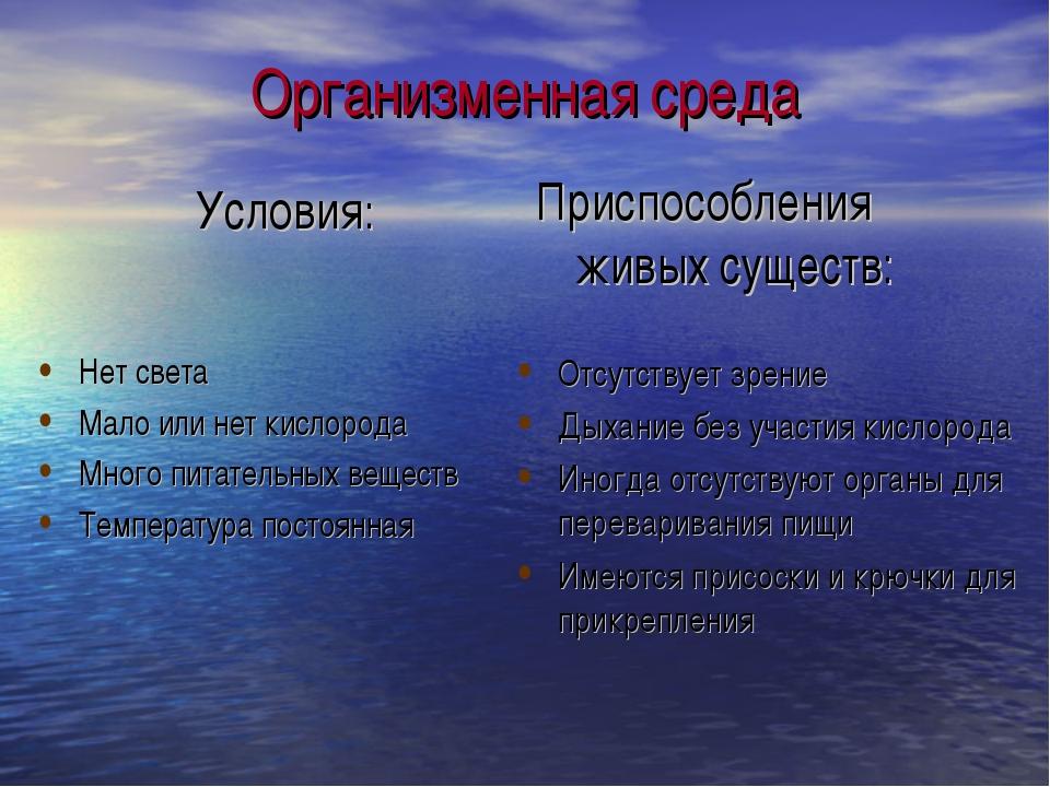 Организменная среда Условия: Приспособления живых существ: Нет света Мало или...