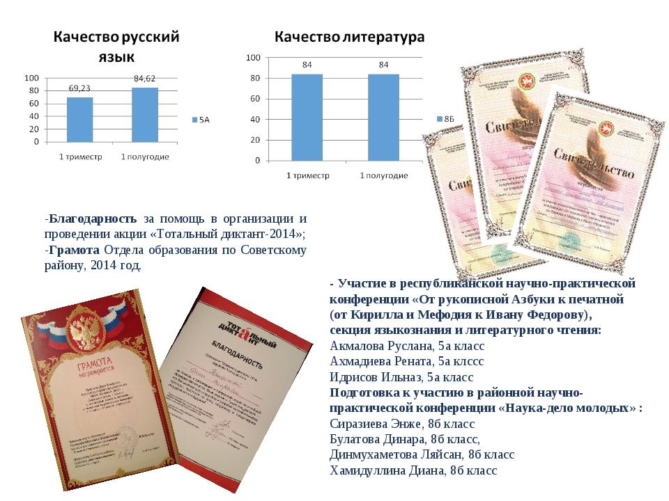 - Участие в республиканской научно-практической конференции «От рукописной Аз...