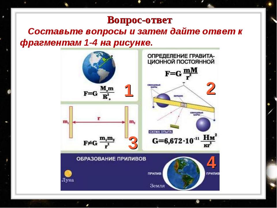 Вопрос-ответ Составьте вопросы и затем дайте ответ к фрагментам 1-4 на рисунк...