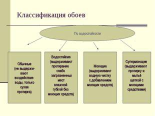 Классификация обоев По водостойкости Обычные (не выдержи- вают воздействие во