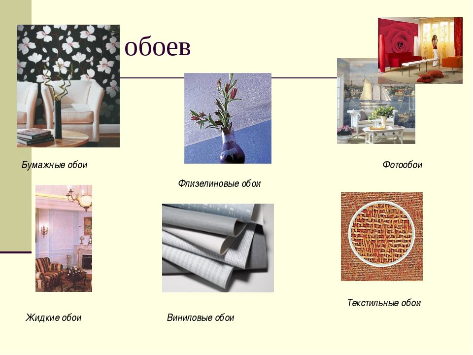 Виды обоев Фотообои Флизелиновые обои Текстильные обои Бумажные обои Жидкие о...