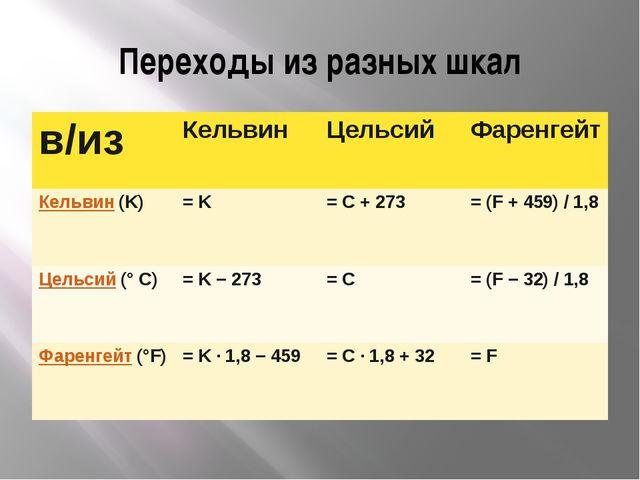 Переходы из разных шкал в/из Кельвин Цельсий Фаренгейт Кельвин(K) = K = С + 2...