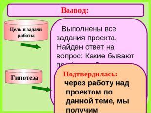 Цель и задачи работы Выполнены все задания проекта. Найден ответ на вопрос: К