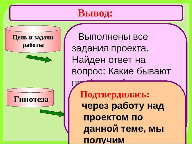 Цель и задачи работы Выполнены все задания проекта. Найден ответ на вопрос: К...