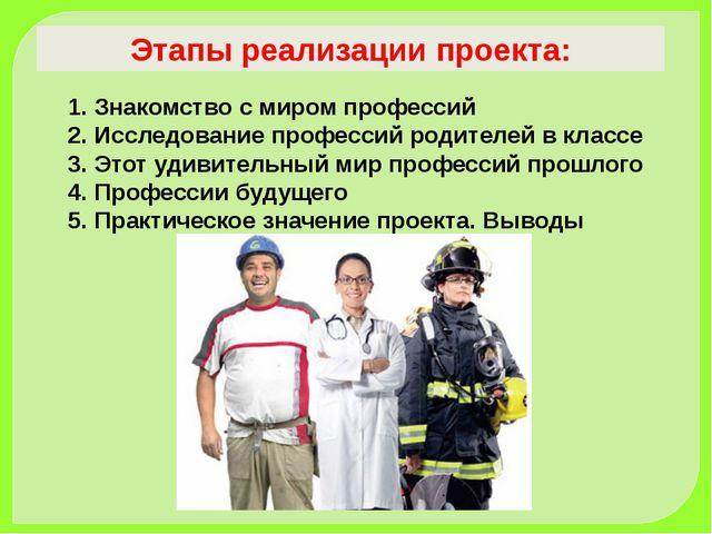 Этапы реализации проекта: Знакомство с миром профессий Исследование професси...