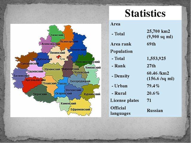 Statistics Area -Total 25,700km2(9,900sqml) Area rank 69th Population ...