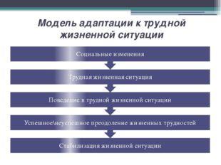 Модель адаптации к трудной жизненной ситуации