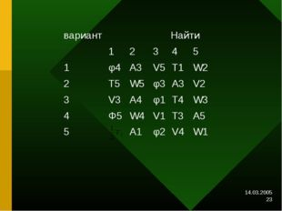 14.03.2005 * вариант Найти 12345 1φ4А3V5T1W2 2Т5W5φ3A3V2 3V