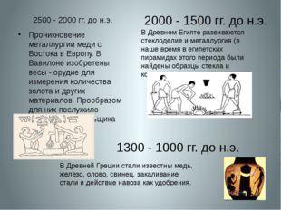 2500 - 2000 гг. до н.э. Проникновение металлургии меди с Востока в Европу. В