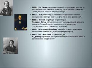 1826 г.- Ж. Дюма предложил способ определения плотности паров веществ и раз