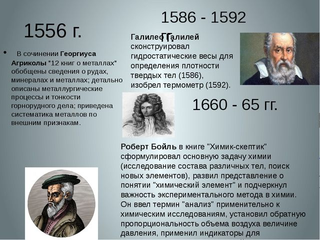 """1556г.  В сочинении Георгиуса Агриколы """"12 книг о металлах"""" обобщены сведе..."""