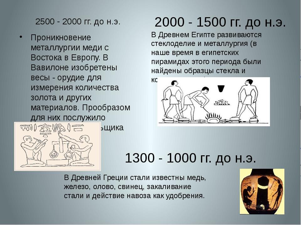 2500 - 2000 гг. до н.э. Проникновение металлургии меди с Востока в Европу. В...