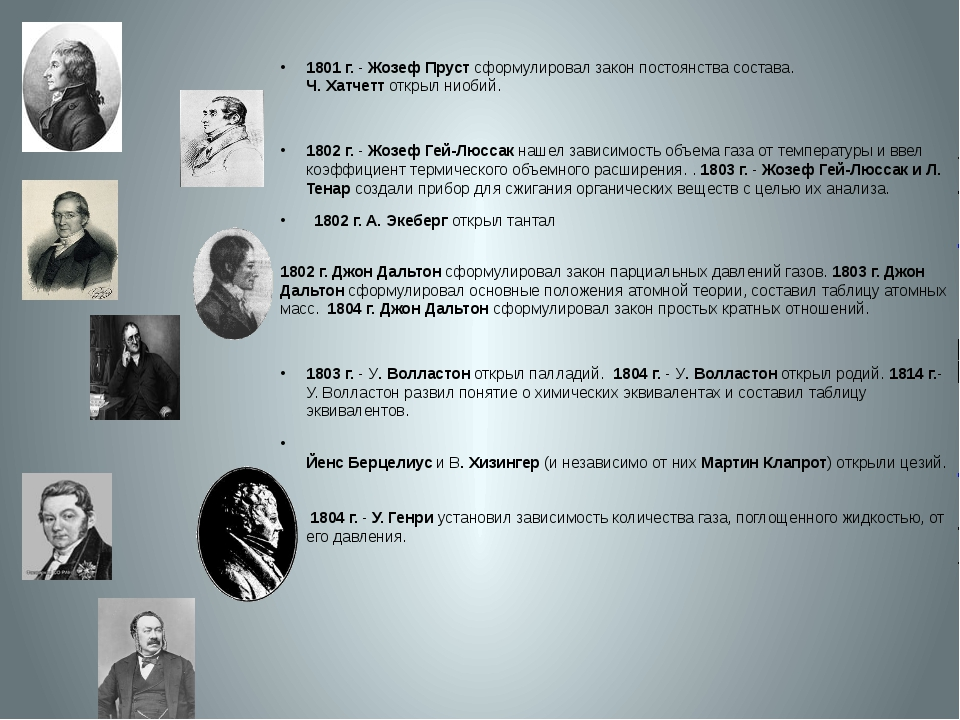 1801 г.- Жозеф Пруст сформулировал закон постоянства состава. Ч. Хатчетт от...