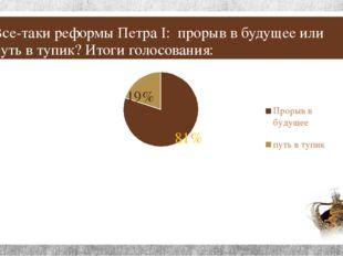 Все-таки реформы Петра I: прорыв в будущее или путь в тупик? Итоги голосовани